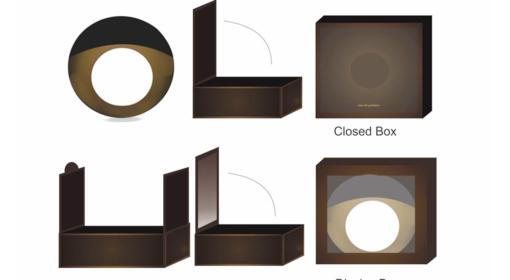 Ring Shaped Perfume Design